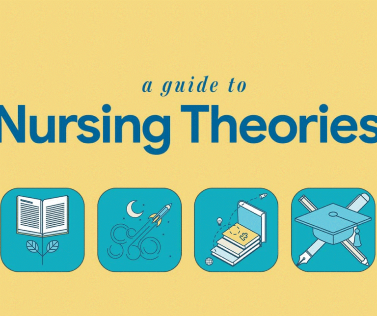All You Need to Know About the Nursing Metaparadigms