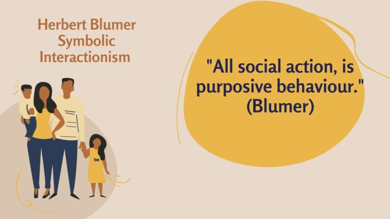 Herbert Blumer – Symbolic Interactionism Explained & Quotes