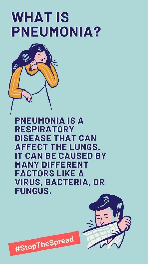 Comprehensive Nursing Diagnosis for Pneumonia- Student Guide